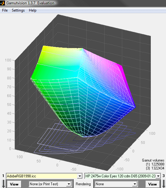 HP 2475w (solid form) inside the Adobe RGB 1998 gamut (wireframe)