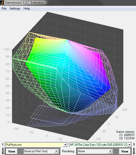 HP 2475w (solid form) inside the ProPhoto RGB gamut (wireframe)