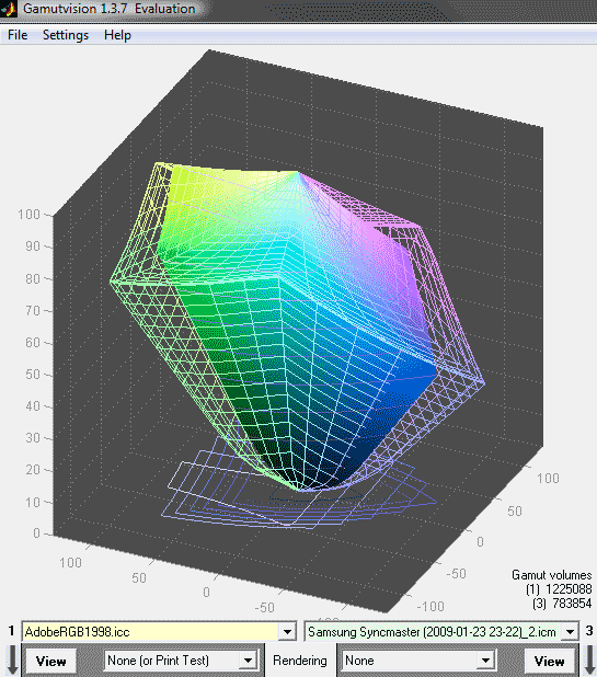 Samsung Syncmaster 173s (solid form) inside the Adobe RGB 1998 gamut (wireframe)