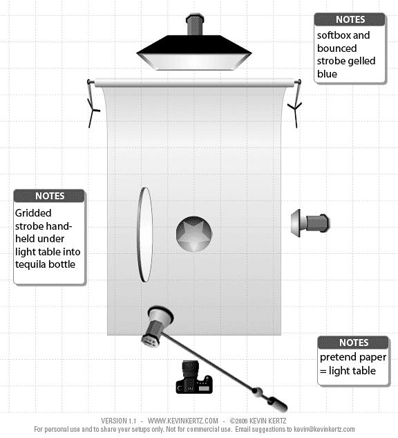20090305_mg_kennedyd_diagram